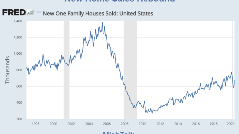 New Home Sales Jump After Steep Negative Revisions