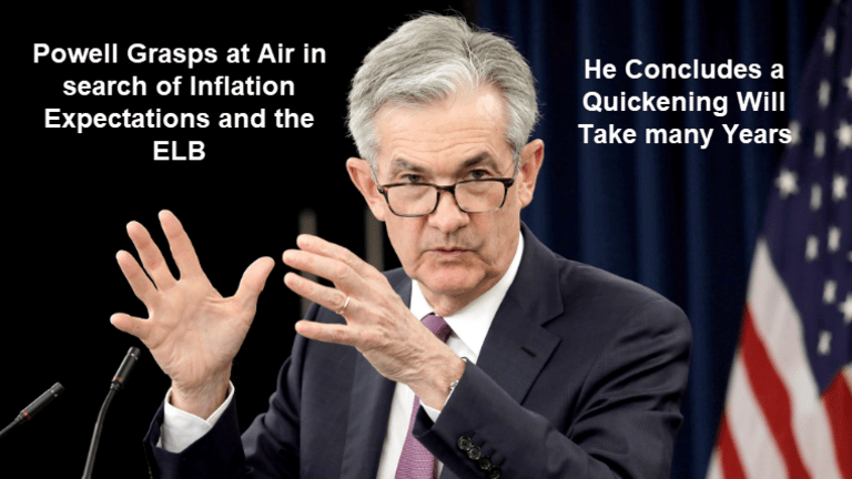 The Fed Promotes a Quickening that Takes Many Years