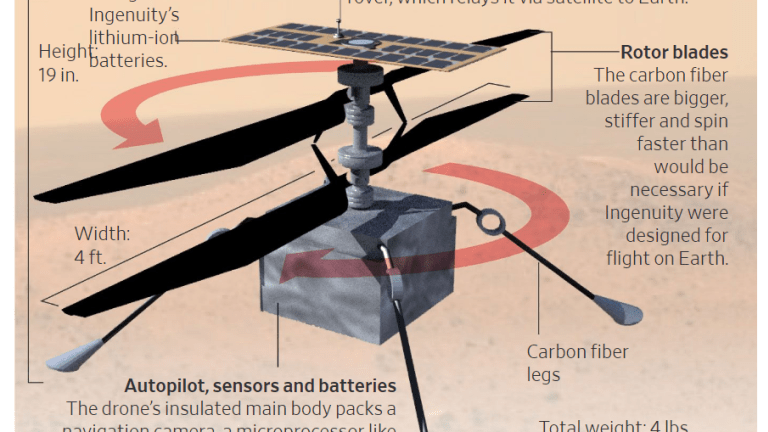 Search for Life on Mars Continues With a Tiny 4 Pound Robot Helicopter