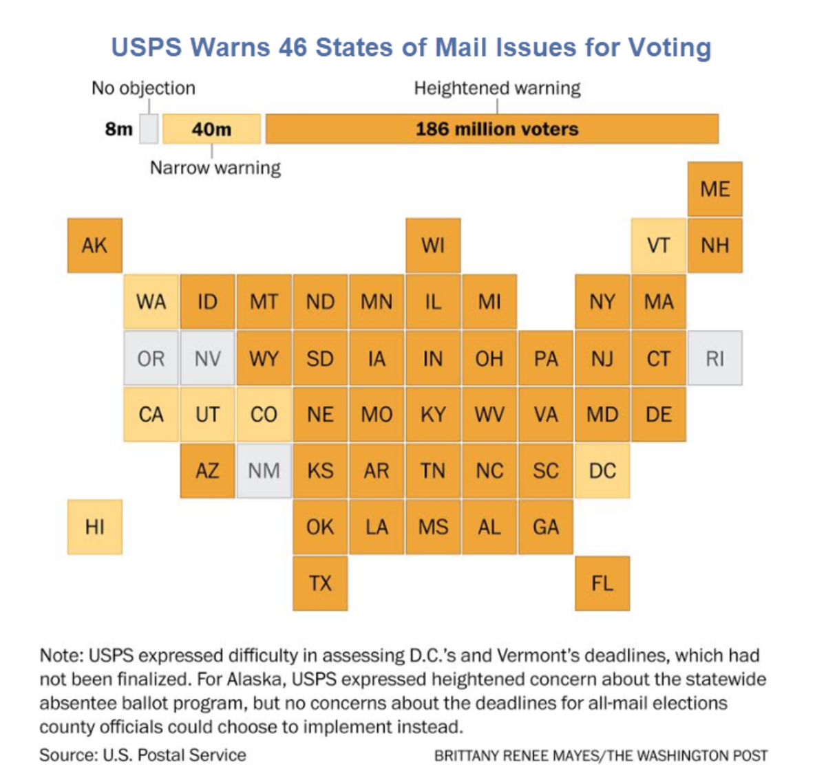 USPS Warns 46 States of Mail Issues for Voting