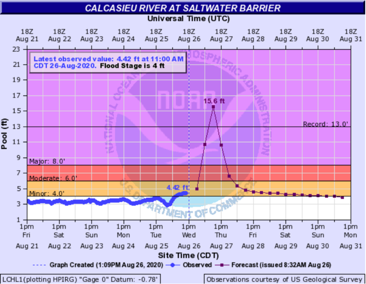 Calcasieu River flooding
