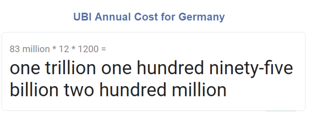 UBI Annual Cost for Germany