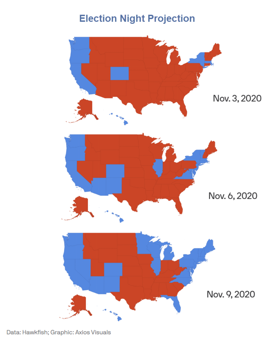 Election Night Projection