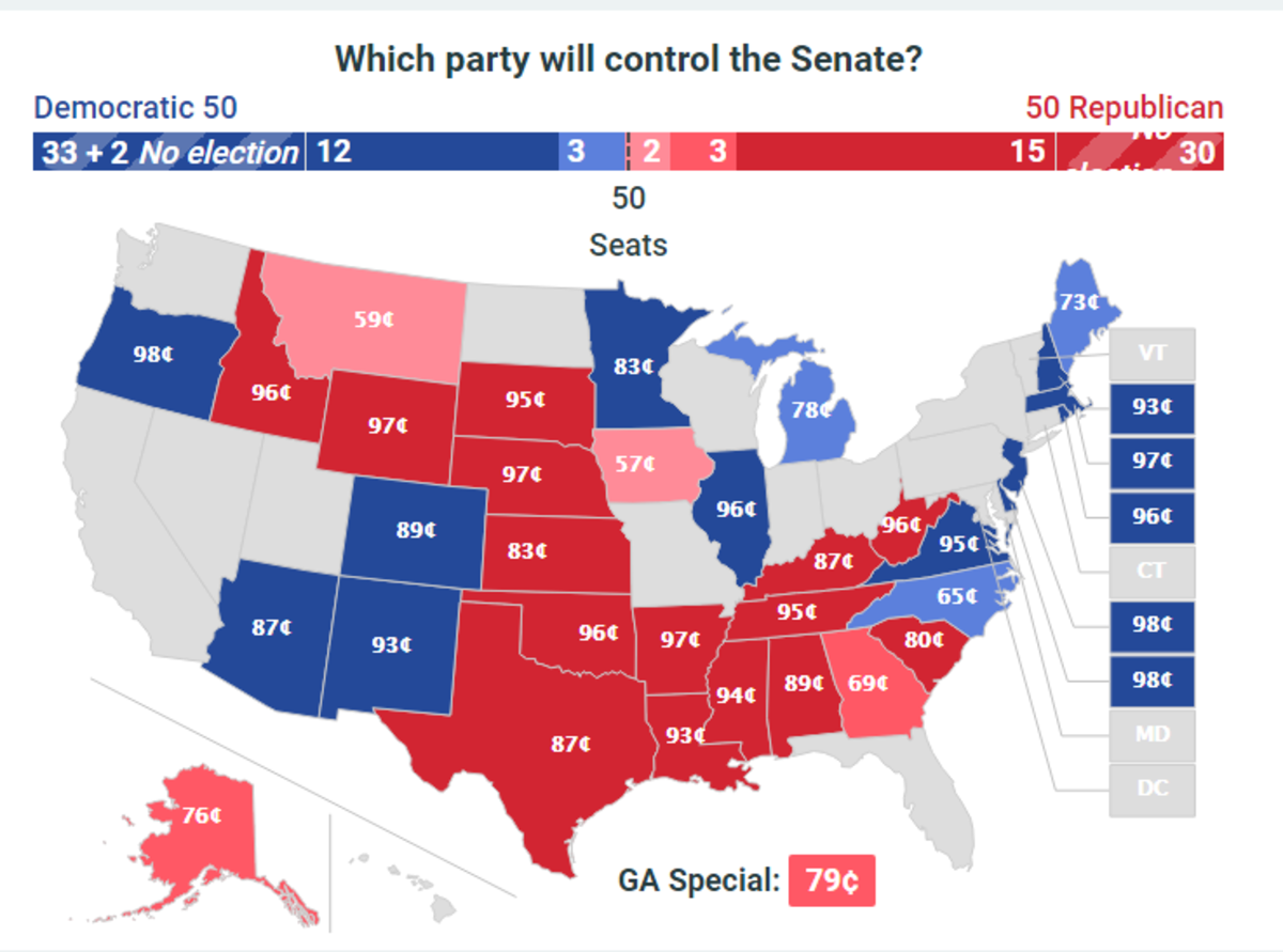 Which Party Will Control the Senate