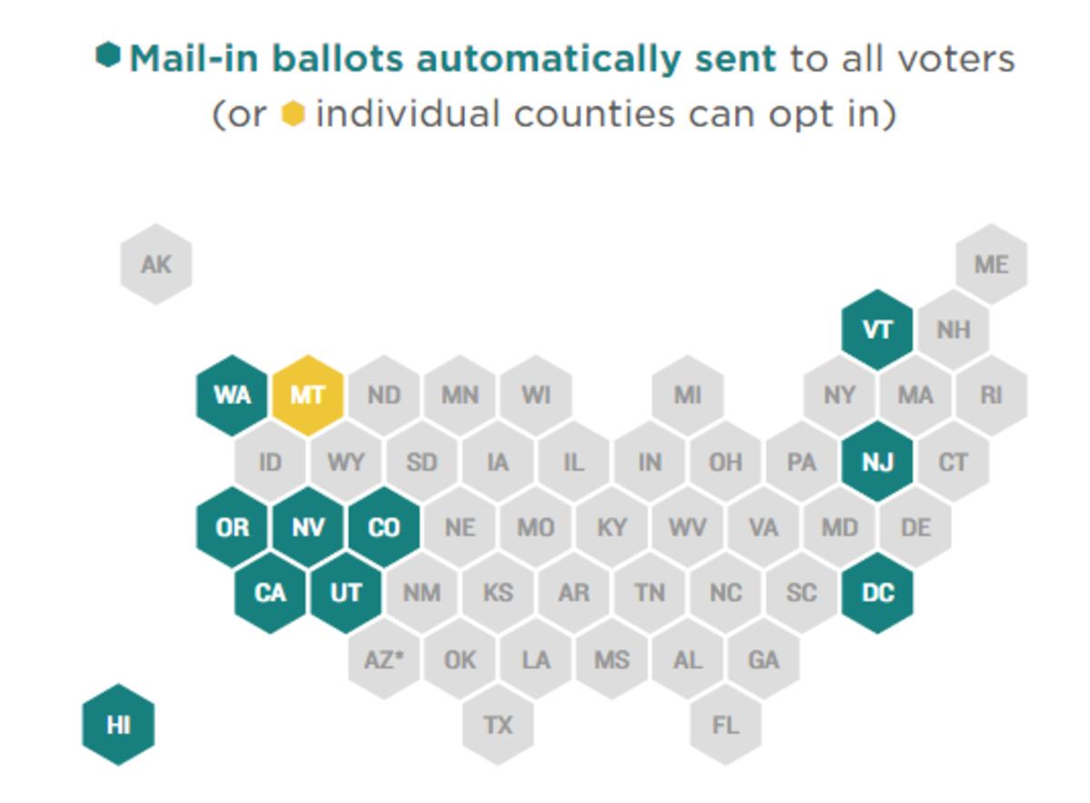 Mail-in Ballots Automatically Sent