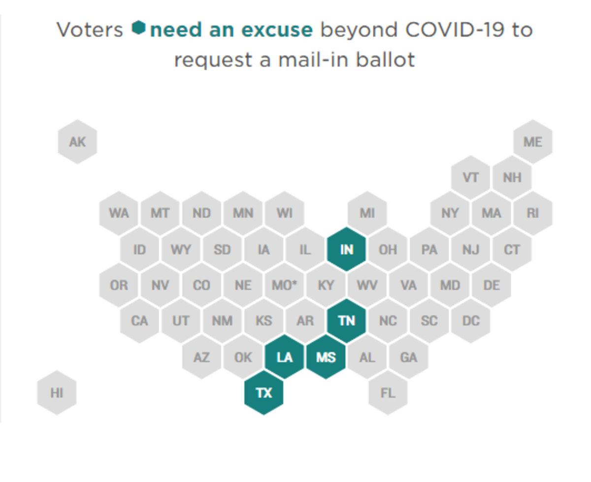 Voters Need an Excuse