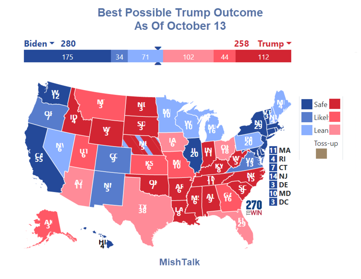 Best Possible Trump Outcome  October 13