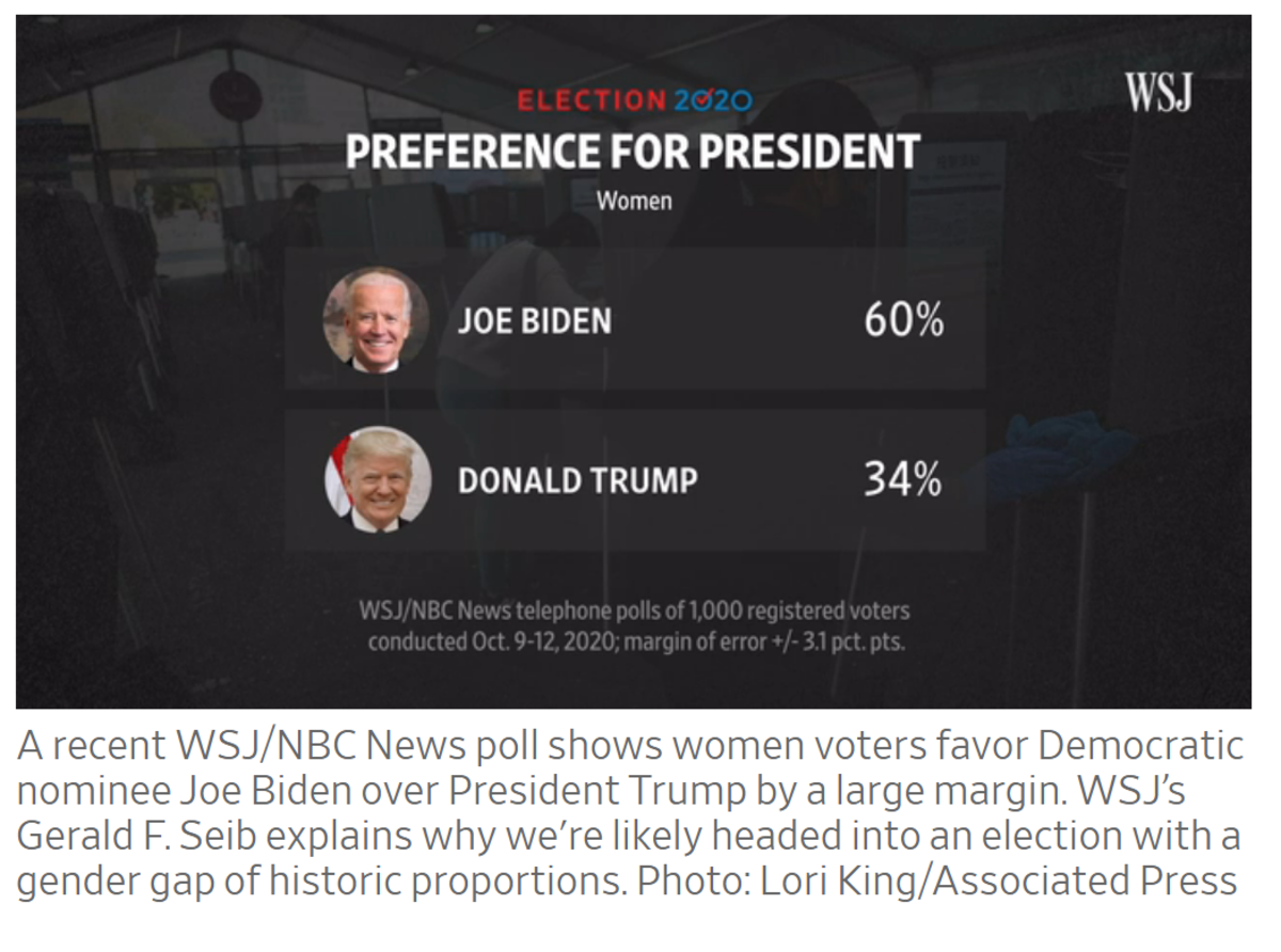 Preference For President - Womern1