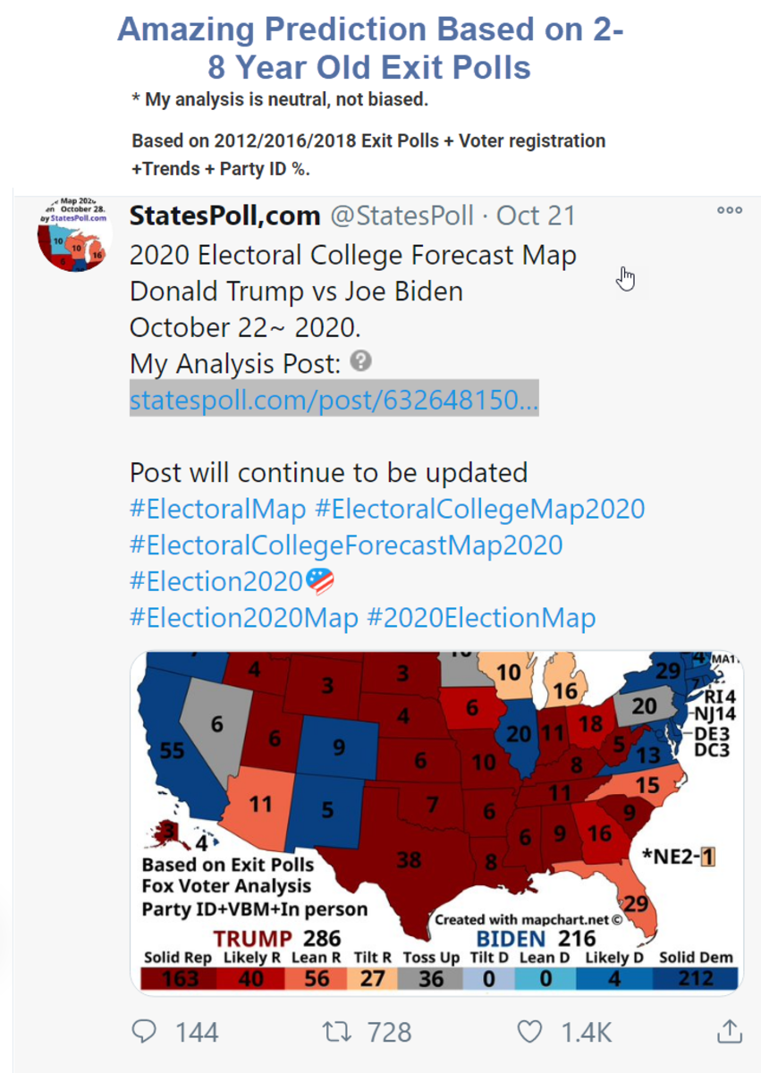 Amazing Prediction Based on 2-8 Year Old Exit Polls