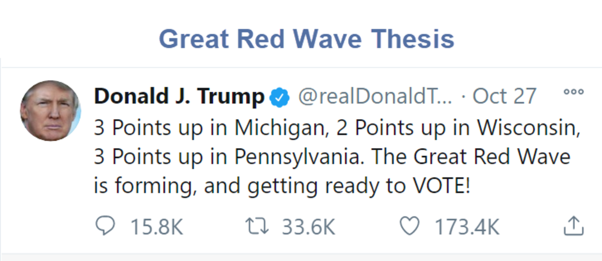 Great Red Wave Thesis