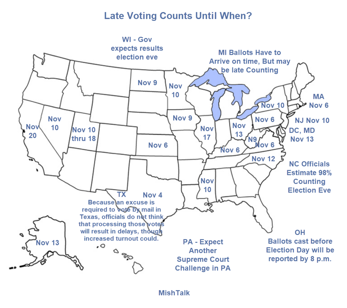 Late Voting Counts Until When