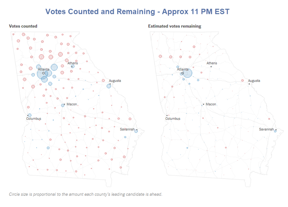 Votes Counted and Remaining - Approx 11 PM EST