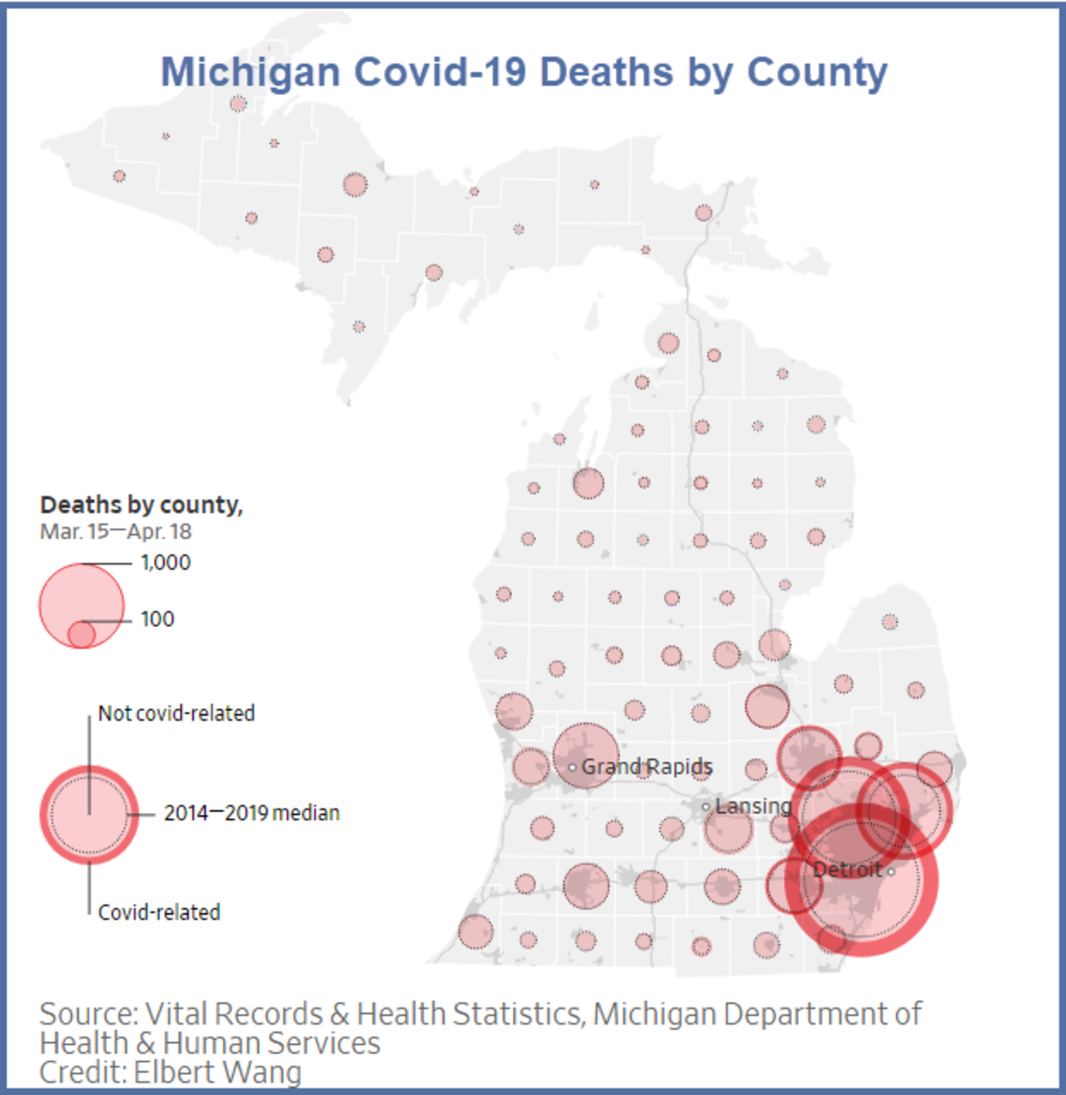Michigan Covid-19 Deaths by County