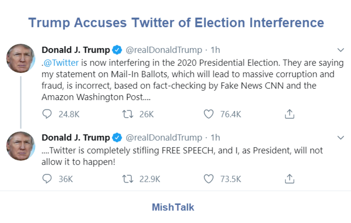 Trump Accuses Twitter of Election Interference