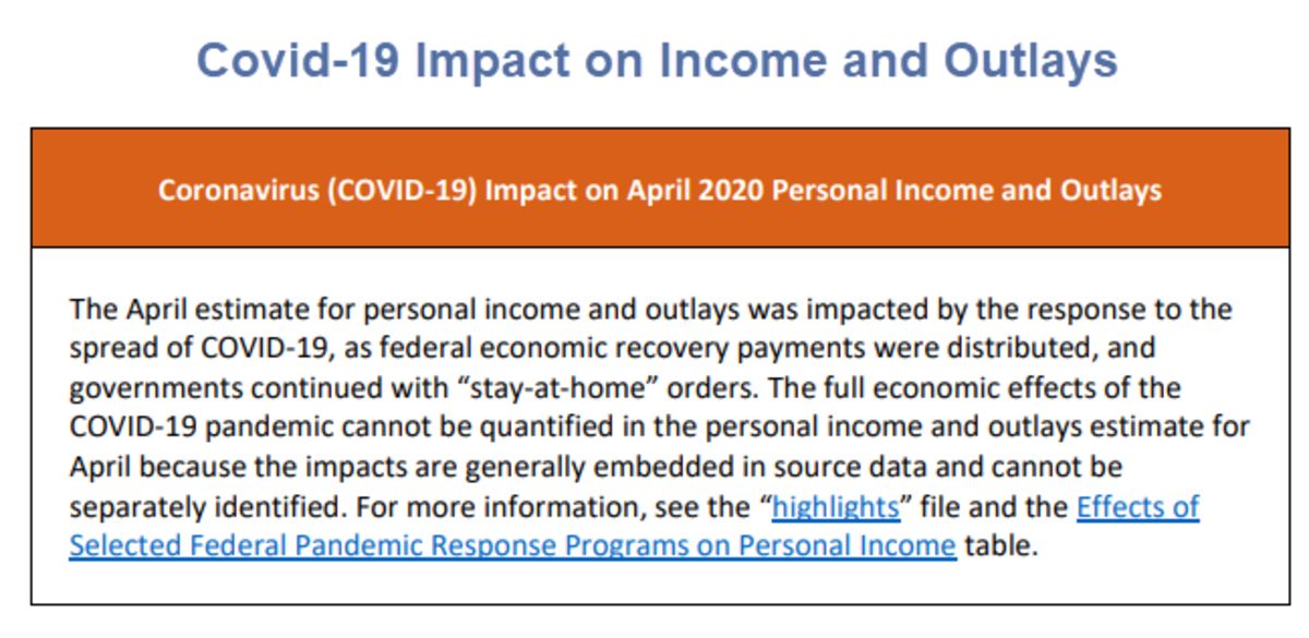 Covid-19 Impact on Income and Outlays