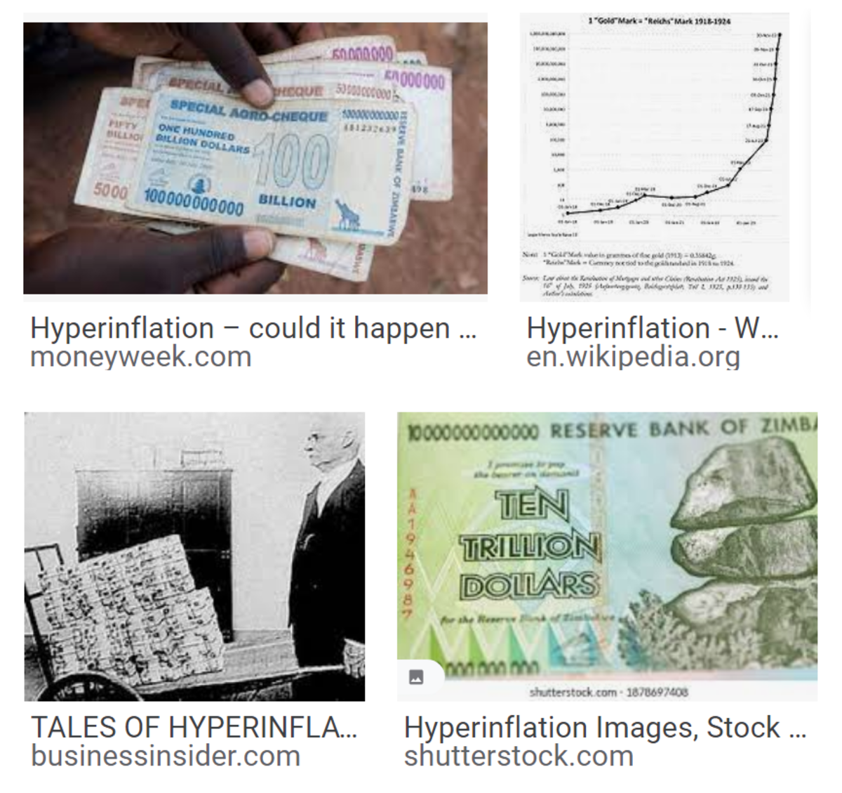 Hyperinflation could it happen