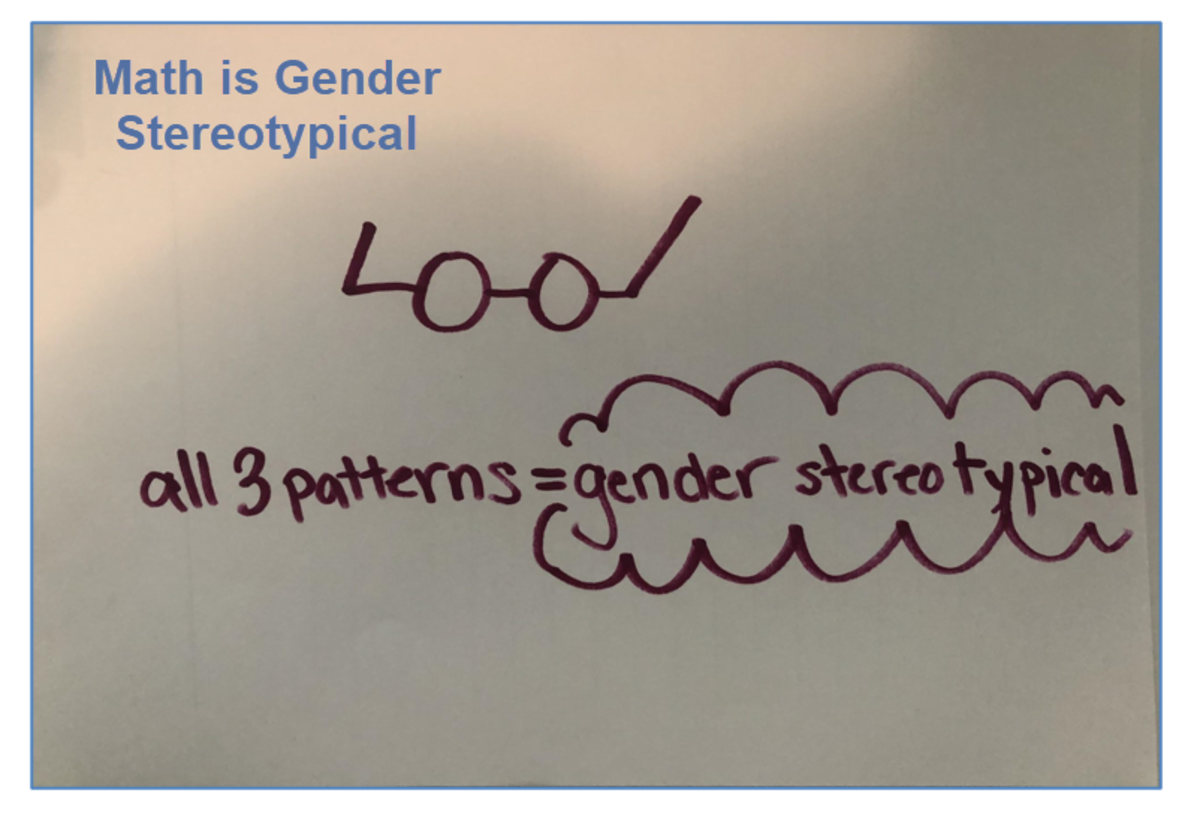 Math is Gender Stereotypical