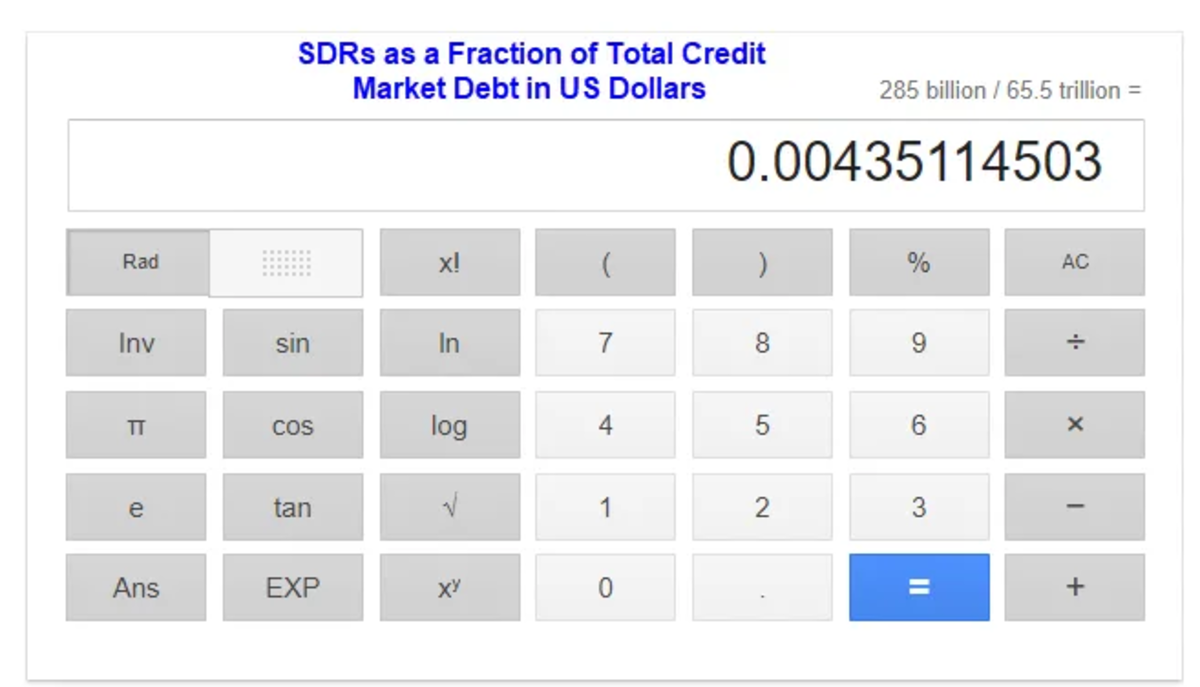 SDRs as a Fraction of Total Credit Market