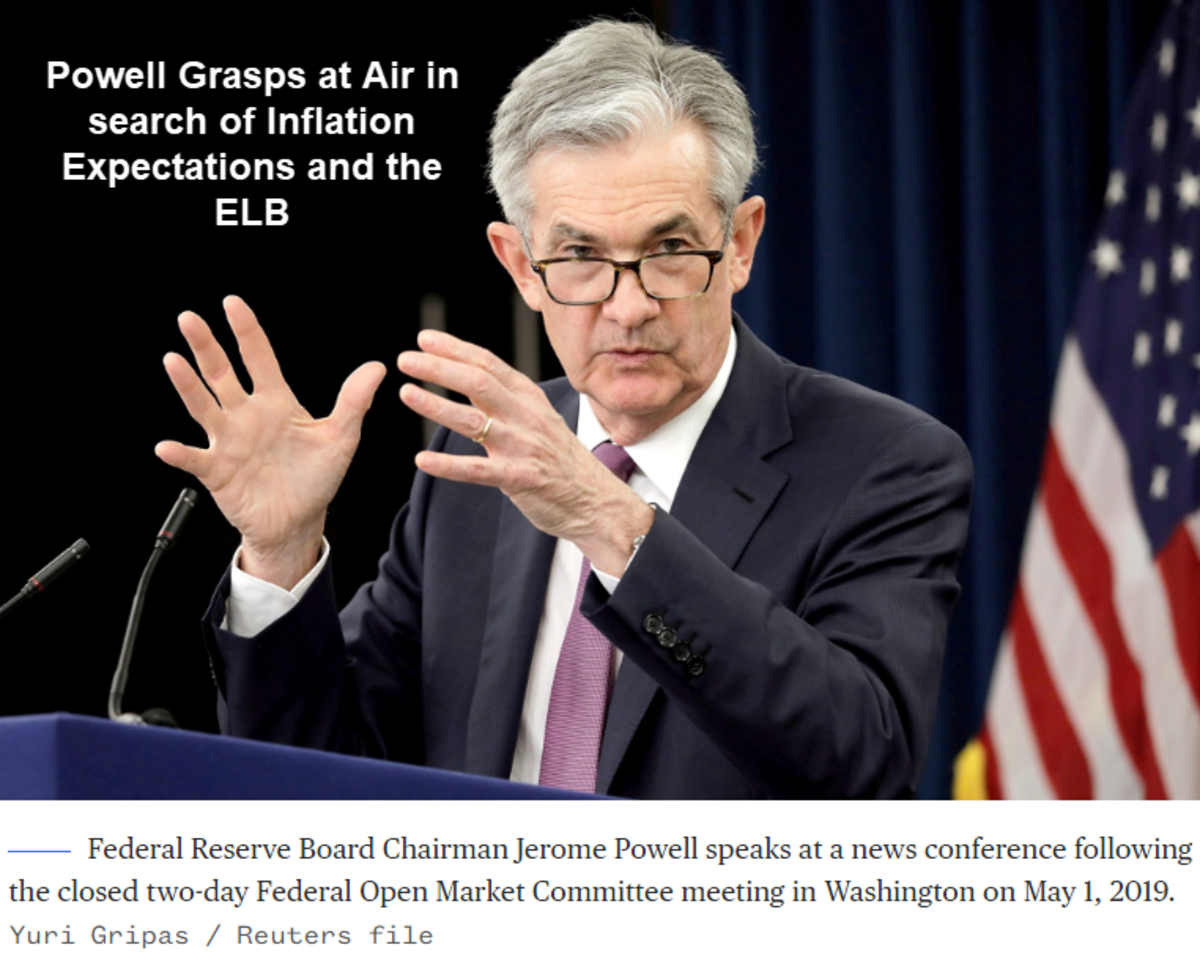 Powell Grasps at Air in search of Inflation Expectations and the ELB