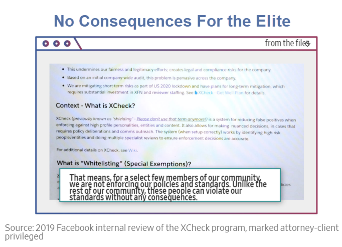 No Consequences For the Elite
